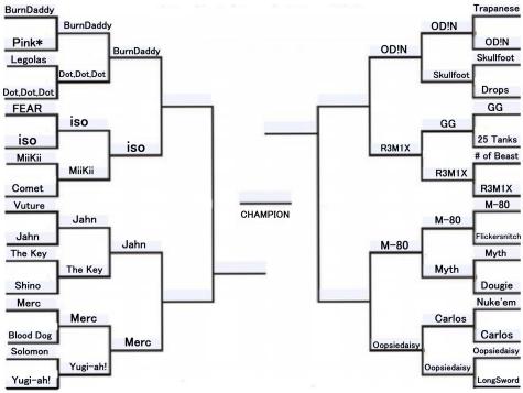 Jade Tourney third round